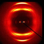 Fiber diffraction pattern