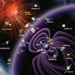 Bill Matthaeus / The Sun to the Earth and Beyond: Dynamics of the Plasma State of Matter