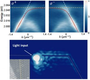 helical topological exciton-polaritons, a new type of quasiparticle